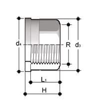 Q/BFX, Nerezová časť (A316L) závitového spoja (vložka šróbenia) BIFXM, BIFXV, vnútorný závit