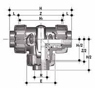 TKDFM, Guľový trojcestný ventil Dual Block®, typ T, ramená spájané vnútorným závitom