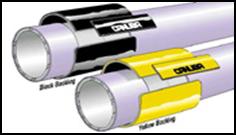 K60 (WLO) - Obvodová manžeta s 25% zmrštriteľnosťou - v rolkách