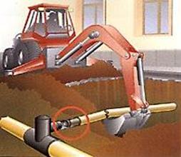 Rýchlouzavierajúci ventil PIPELIFE GAS-STOP